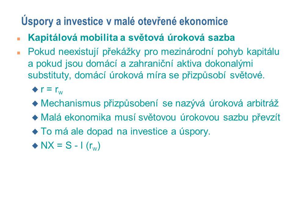 Úspory a investice v malé otevřené ekonomice n Kapitálová mobilita a světová úroková sazba n Pokud neexistují překážky pro mezinárodní pohyb kapitálu