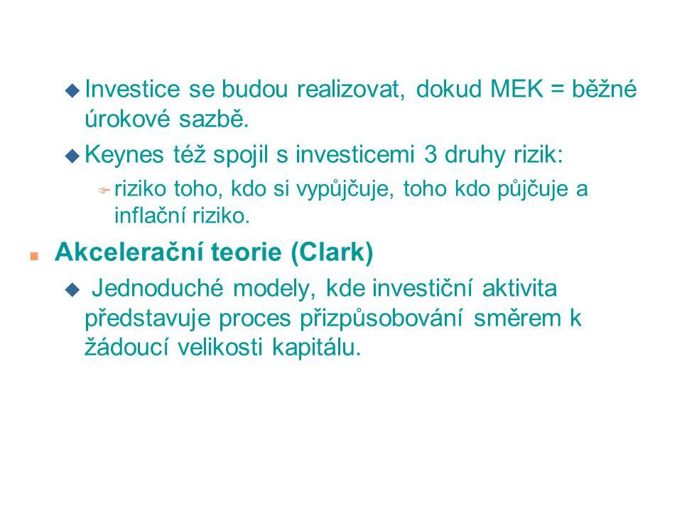 u Investice se budou realizovat, dokud MEK = běžné úrokové sazbě. u Keynes též spojil s investicemi 3 druhy rizik: F riziko toho, kdo si vypůjčuje, to