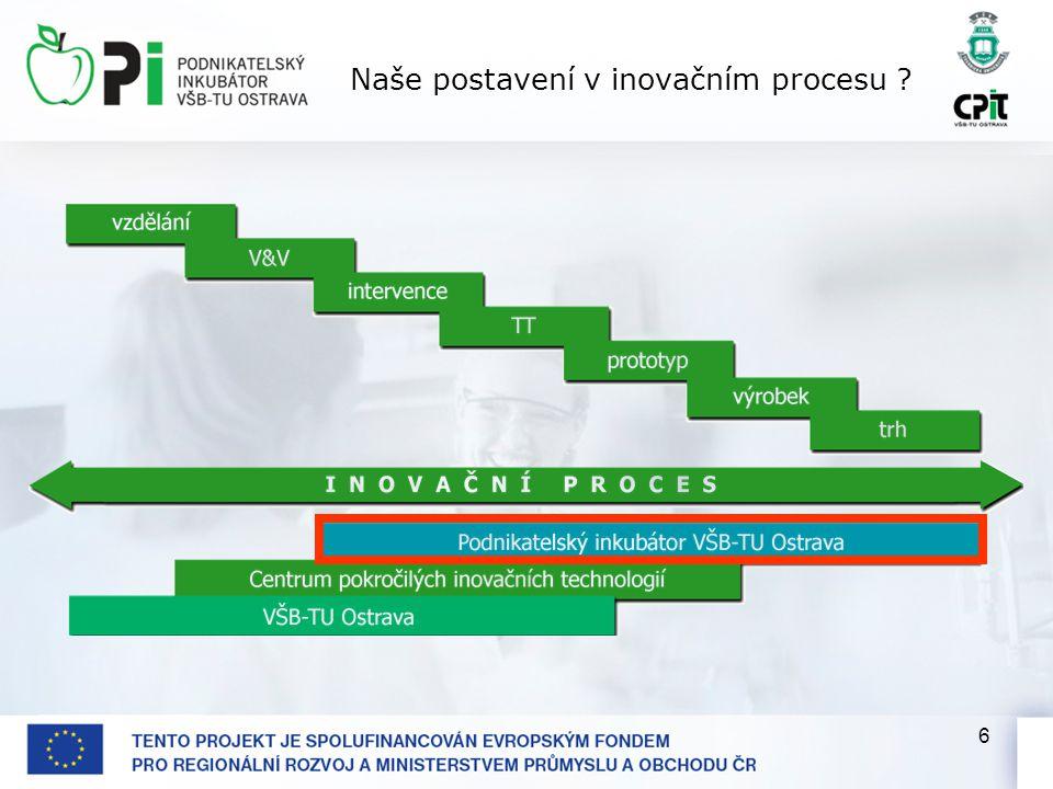 6 Naše postavení v inovačním procesu