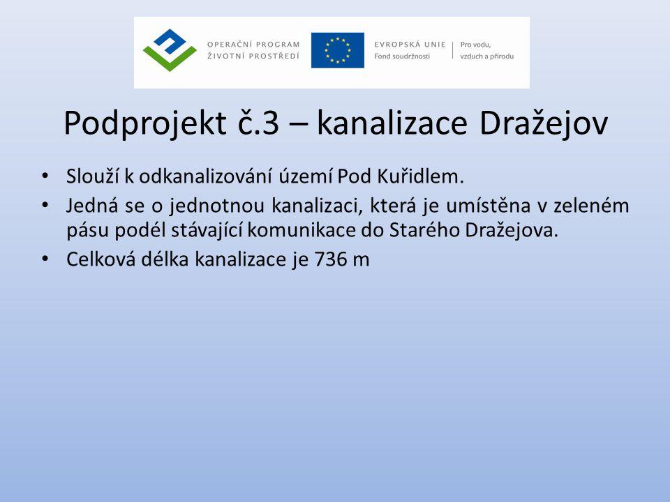 Podprojekt č.3 – kanalizace Dražejov • Slouží k odkanalizování území Pod Kuřidlem. • Jedná se o jednotnou kanalizaci, která je umístěna v zeleném pásu