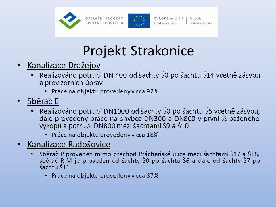 Projekt Strakonice • Kanalizace Dražejov • Realizováno potrubí DN 400 od šachty Š0 po šachtu Š14 včetně zásypu a provizorních úprav • Práce na objektu