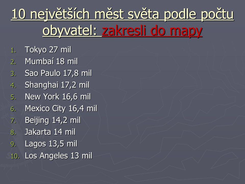 10 největších měst světa podle počtu obyvatel: zakresli do mapy 1. Tokyo 27 mil 2. Mumbaí 18 mil 3. Sao Paulo 17,8 mil 4. Shanghai 17,2 mil 5. New Yor