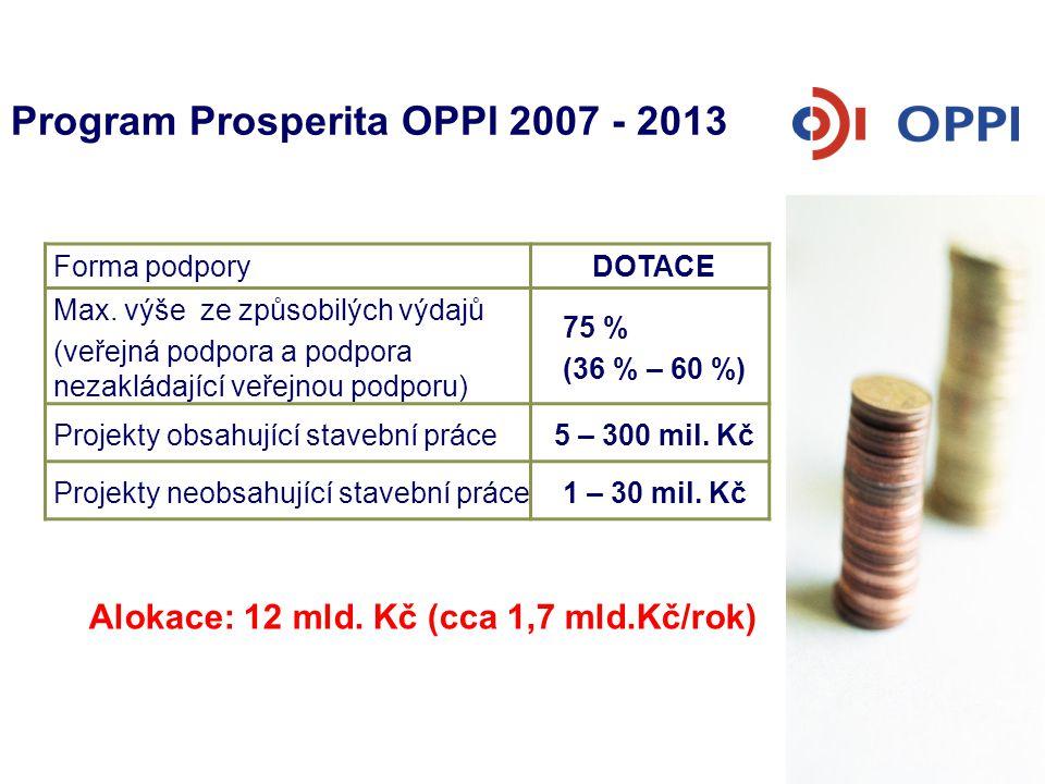 Program Prosperita OPPI 2007 - 2013 Forma podporyDOTACE Max. výše ze způsobilých výdajů (veřejná podpora a podpora nezakládající veřejnou podporu) 75