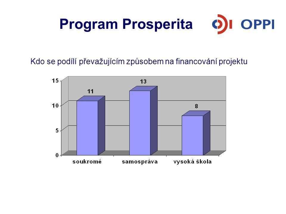 Program Prosperita Kdo se podílí převažujícím způsobem na financování projektu