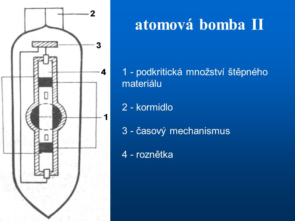 1 - podkritická množství štěpného materiálu 2 - kormidlo 3 - časový mechanismus 4 - roznětka atomová bomba II