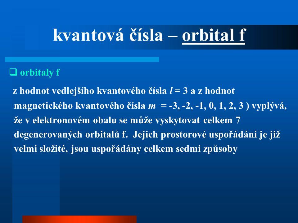 kvantová čísla – orbital f  orbitaly f z hodnot vedlejšího kvantového čísla l = 3 a z hodnot magnetického kvantového čísla m = -3, -2, -1, 0, 1, 2, 3