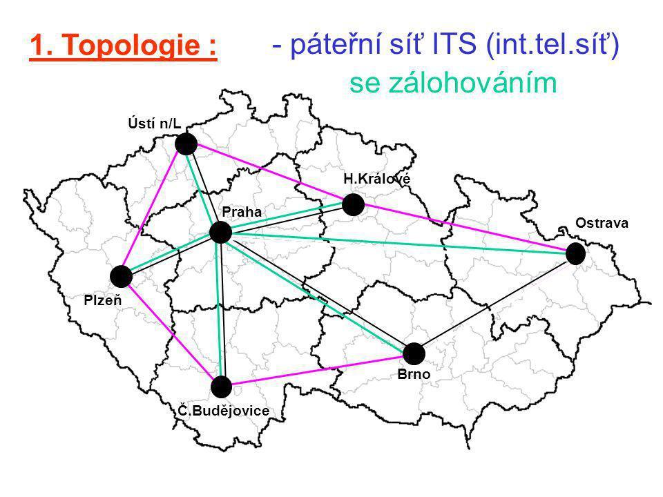 Zpracoval: Ing. Otakar Koucký 1. Hlavní - ( 4 až 16 x E1 ) RR spoje: sdruž. inv. výstavba - Eurotel 2. Záložní - ( 1 x E1 ) Optické trasy: pronájem -