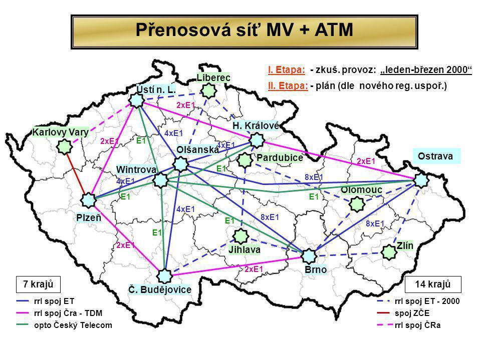 Zpracoval: Ing. Otakar Koucký opto Český Telecom rrl spoj ET 2xE1 7 krajů 4xE1 8xE1 rrl spoj Čra - TDM E1 Wintrova Ústí n. L. Olšanská Brno Č. Budějov