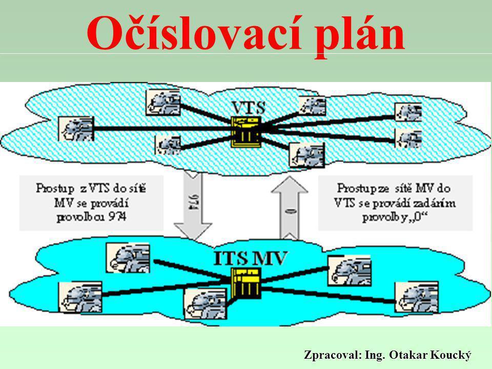 Zpracoval: Ing. Otakar Koucký Očíslovací plán Vstup do sítě MV 974