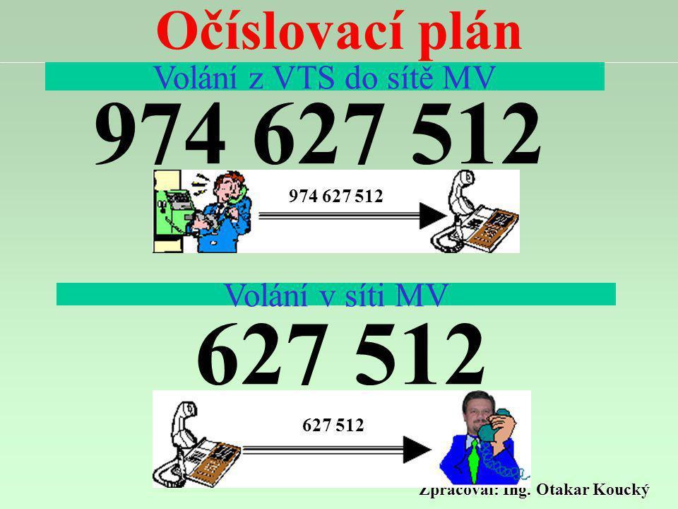 Zpracoval: Ing. Otakar Koucký Očíslovací plán