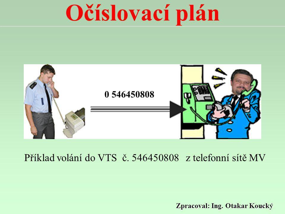 Zpracoval: Ing. Otakar Koucký Očíslovací plán 974 627 512 Volání z VTS do sítě MV Volání v síti MV 627 512 974 627 512 627 512