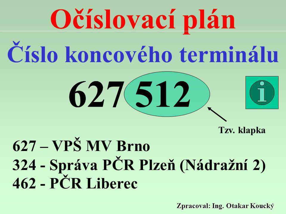 Zpracoval: Ing. Otakar Koucký Očíslovací plán Příklad volání do VTS č. 546450808 z telefonní sítě MV 0 546450808