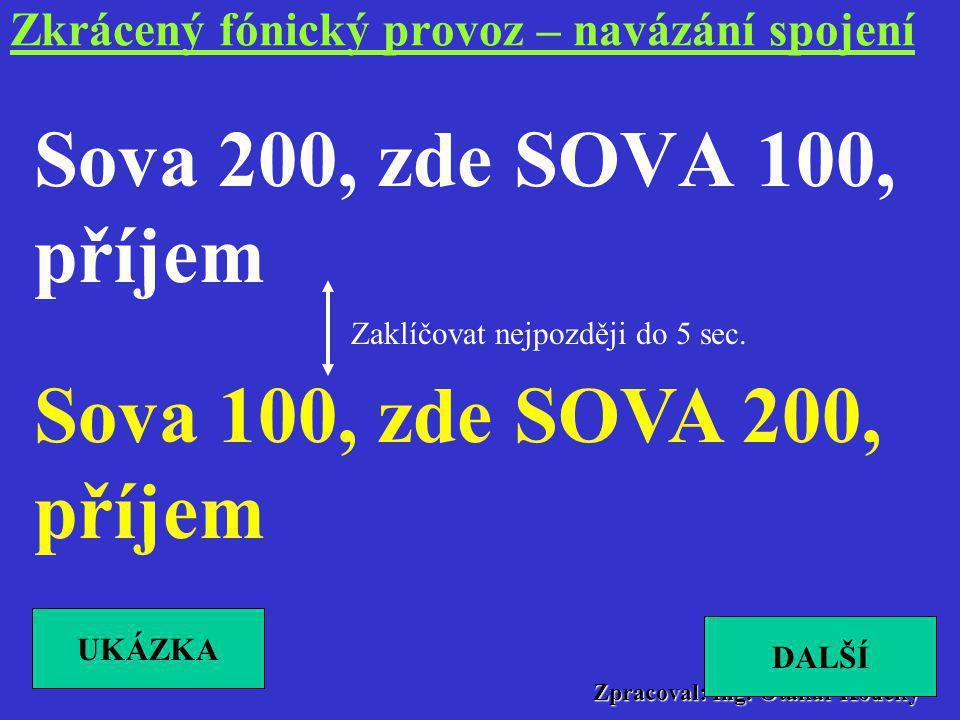 Zpracoval: Ing. Otakar Koucký •Rozumím •Mám zprávu •Jsem připraven Zkrácený fónický provoz – povolená slova