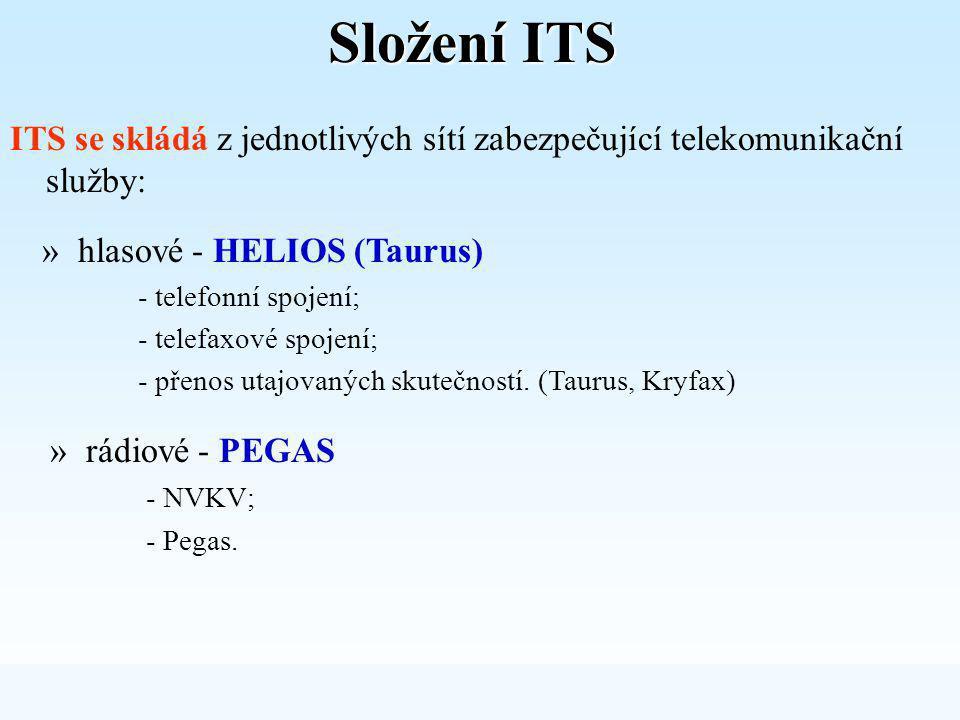 """Zpracoval: Ing. Otakar Koucký Cíl: zabezpečit přenos telekom. služeb mezi všemi složkami MV, PČR, HZS, """"obcemi"""" a dalšími subjekty st. správy. Druhy t"""