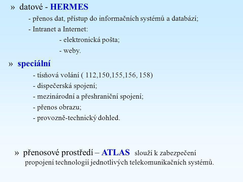Zpracoval: Ing. Otakar Koucký ITS se skládá z jednotlivých sítí zabezpečující telekomunikační služby: »hlasové - HELIOS (Taurus) - telefonní spojení;