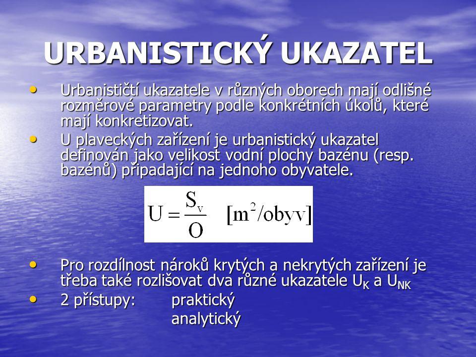 URBANISTICKÝ UKAZATEL • Urbanističtí ukazatele v různých oborech mají odlišné rozměrové parametry podle konkrétních úkolů, které mají konkretizovat. •