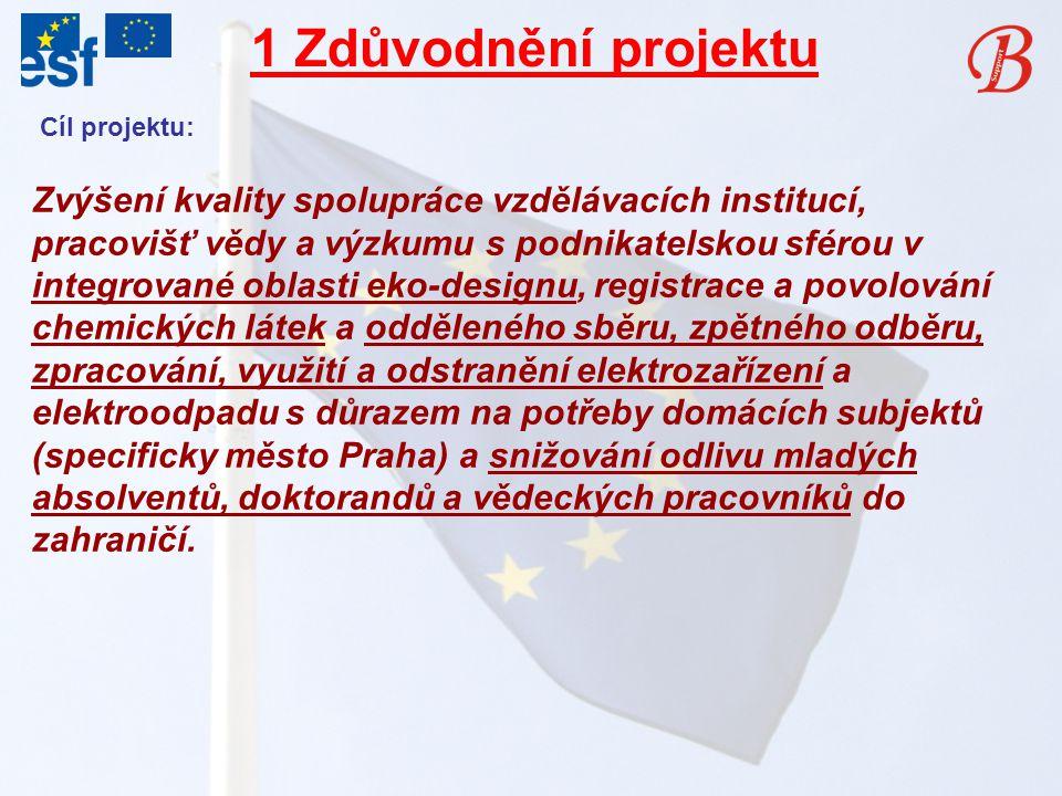 1 Zdůvodnění projektu Cíl projektu: Zvýšení kvality spolupráce vzdělávacích institucí, pracovišť vědy a výzkumu s podnikatelskou sférou v integrované oblasti eko-designu, registrace a povolování chemických látek a odděleného sběru, zpětného odběru, zpracování, využití a odstranění elektrozařízení a elektroodpadu s důrazem na potřeby domácích subjektů (specificky město Praha) a snižování odlivu mladých absolventů, doktorandů a vědeckých pracovníků do zahraničí.