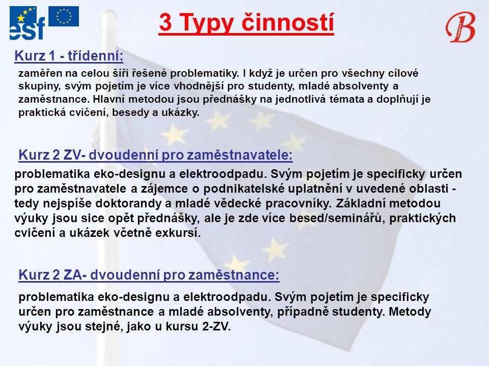 3 Typy činností Kurz 1 - třídenní: Kurz 2 ZV- dvoudenní pro zaměstnavatele: Kurz 2 ZA- dvoudenní pro zaměstnance: zaměřen na celou šíři řešené problematiky.