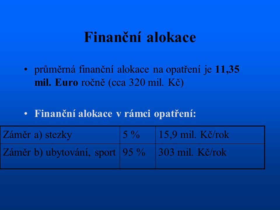 Finanční alokace •průměrná finanční alokace na opatření je 11,35 mil.