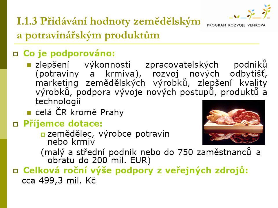I.1.3 Přidávání hodnoty zemědělským a potravinářským produktům  Co je podporováno:  zlepšení výkonnosti zpracovatelských podniků (potraviny a krmiva