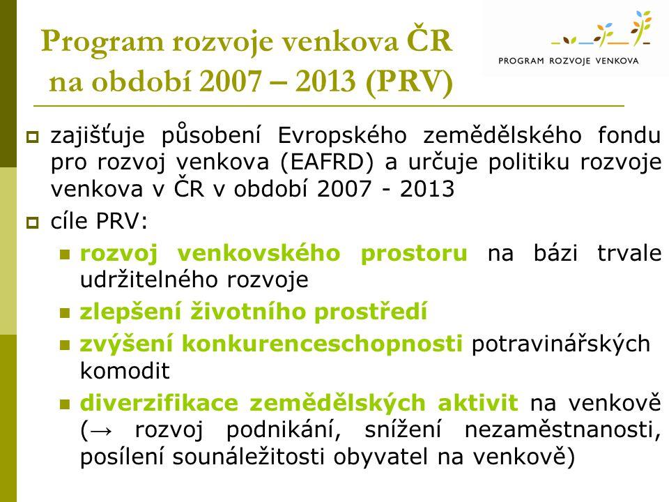 Program rozvoje venkova ČR na období 2007 – 2013 (PRV)  zajišťuje působení Evropského zemědělského fondu pro rozvoj venkova (EAFRD) a určuje politiku