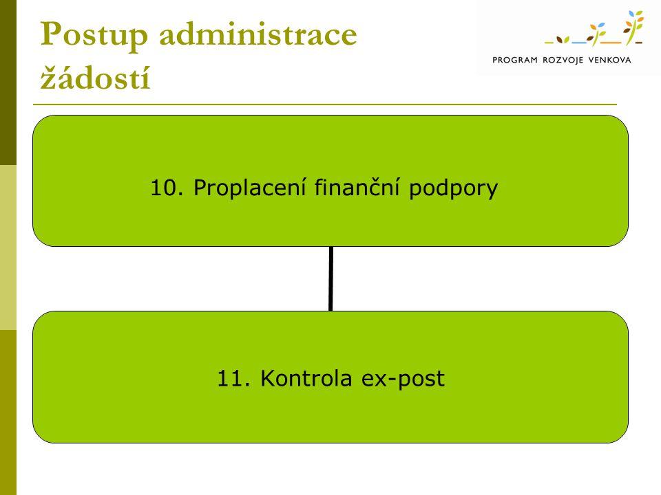 Postup administrace žádostí 10. Proplacení finanční podpory 11. Kontrola ex-post