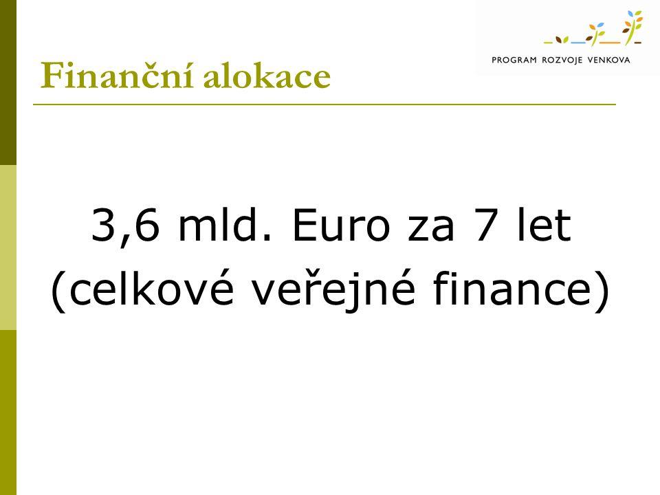 Finanční alokace 3,6 mld. Euro za 7 let (celkové veřejné finance)