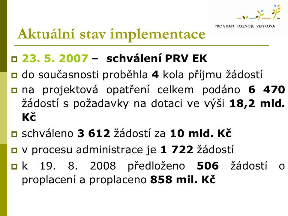 Aktuální stav implementace  23. 5. 2007 – schválení PRV EK  do současnosti proběhla 4 kola příjmu žádostí  na projektová opatření celkem podáno 6 4