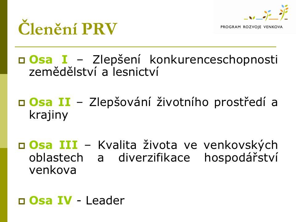 Členění PRV  Osa I – Zlepšení konkurenceschopnosti zemědělství a lesnictví  Osa II – Zlepšování životního prostředí a krajiny  Osa III – Kvalita ži