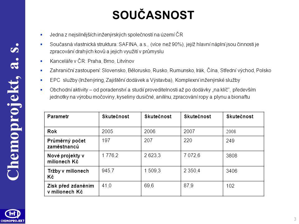 Chemoprojekt, a. s. 3 SOUČASNOST  Jedna z nejsilnějších inženýrských společností na území ČR  Současná vlastnická struktura: SAFINA, a.s., (více než