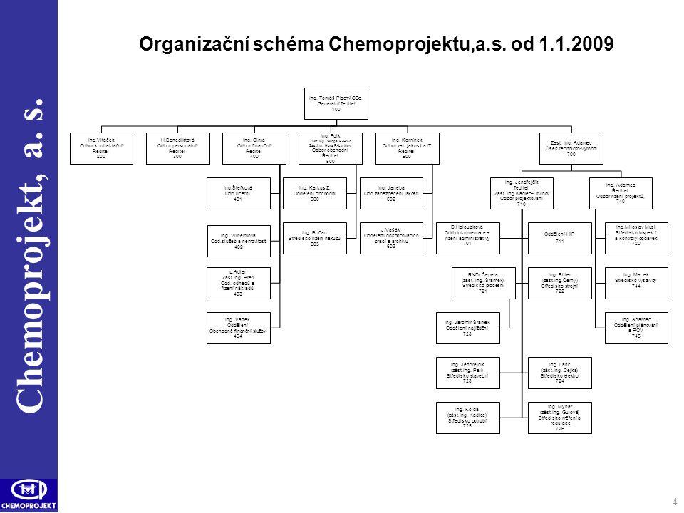 Chemoprojekt, a. s. Organizační schéma Chemoprojektu,a.s. od 1.1.2009 4 Ing. Tomáš Plachý,CSc. Generální ředitel 100 Ing.Vitáček Odbor kontraktační Ře