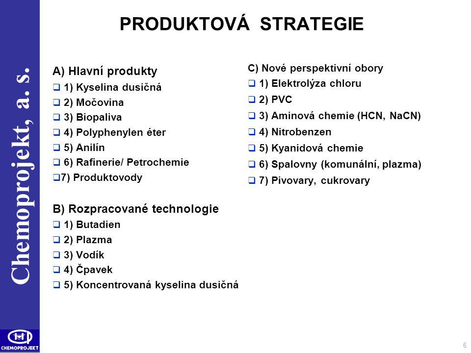 Chemoprojekt, a. s. 6 PRODUKTOVÁ STRATEGIE A) Hlavní produkty  1) Kyselina dusičná  2) Močovina  3) Biopaliva  4) Polyphenylen éter  5) Anilín 