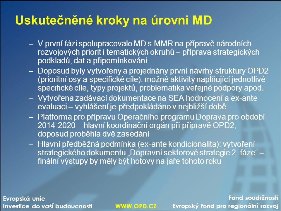 Fond soudržnosti Evropský fond pro regionální rozvoj Evropská unie Investice do vaší budoucnosti WWW.OPD.CZ Uskutečněné kroky na úrovni MD –V první fázi spolupracovalo MD s MMR na přípravě národních rozvojových priorit i tematických okruhů – příprava strategických podkladů, dat a připomínkování –Doposud byly vytvořeny a projednány první návrhy struktury OPD2 (prioritní osy a specifické cíle), možné aktivity naplňující jednotlivé specifické cíle, typy projektů, problematika veřejné podpory apod.