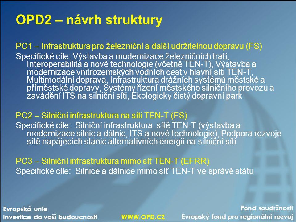 Fond soudržnosti Evropský fond pro regionální rozvoj Evropská unie Investice do vaší budoucnosti WWW.OPD.CZ OPD2 – návrh struktury PO1 – Infrastruktura pro železniční a další udržitelnou dopravu (FS) Specifické cíle: Výstavba a modernizace železničních tratí, Interoperabilita a nové technologie (včetně TEN-T), Výstavba a modernizace vnitrozemských vodních cest v hlavní síti TEN-T, Multimodální doprava, Infrastruktura drážních systémů městské a příměstské dopravy, Systémy řízení městského silničního provozu a zavádění ITS na silniční síti, Ekologicky čistý dopravní park PO2 – Silniční infrastruktura na síti TEN-T (FS) Specifické cíle: Silniční infrastruktura sítě TEN-T (výstavba a modernizace silnic a dálnic, ITS a nové technologie), Podpora rozvoje sítě napájecích stanic alternativních energií na silniční síti PO3 – Silniční infrastruktura mimo síť TEN-T (EFRR) Specifické cíle: Silnice a dálnice mimo síť TEN-T ve správě státu