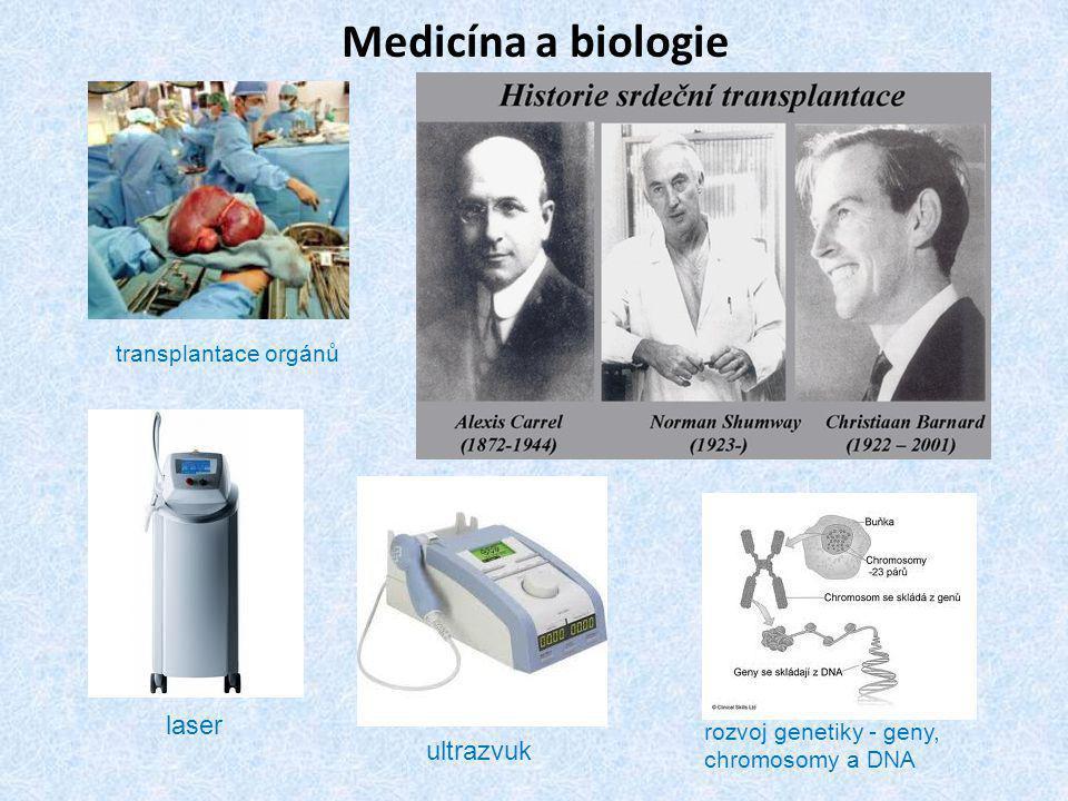 Medicína a biologie transplantace orgánů laser ultrazvuk rozvoj genetiky - geny, chromosomy a DNA