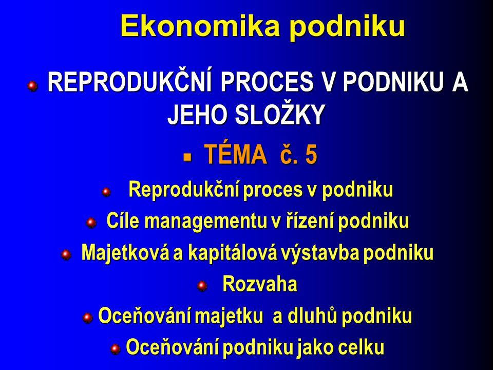Ekonomika podniku REPRODUKČNÍ PROCES V PODNIKU A JEHO SLOŽKY REPRODUKČNÍ PROCES V PODNIKU A JEHO SLOŽKY TÉMA č. 5 TÉMA č. 5 Reprodukční proces v podni