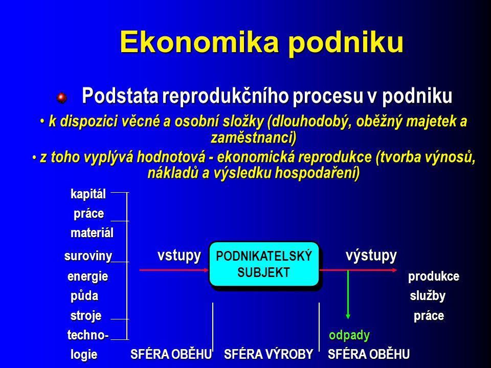 Ekonomika podniku Podstata reprodukčního procesu v podniku Podstata reprodukčního procesu v podniku • k dispozici věcné a osobní složky (dlouhodobý, o