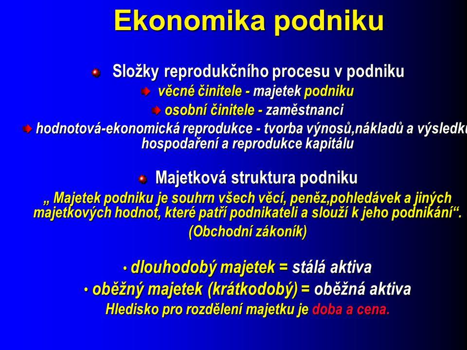 Ekonomika podniku Složky reprodukčního procesu v podniku Složky reprodukčního procesu v podniku věcné činitele - majetek podniku věcné činitele - maje
