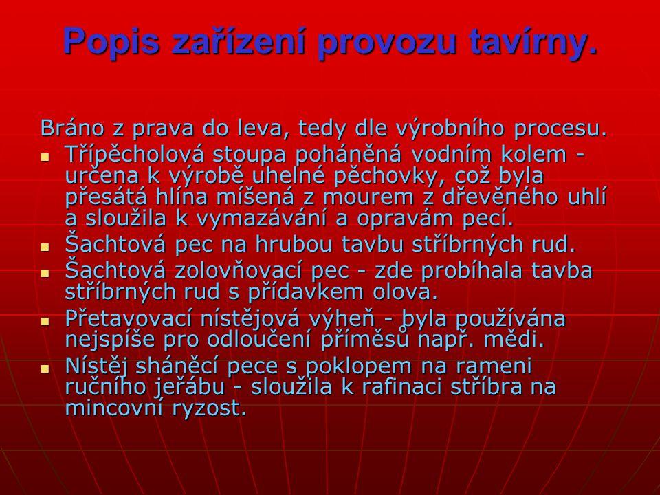 Popis zařízení provozu tavírny. Bráno z prava do leva, tedy dle výrobního procesu. TTTTřípěcholová stoupa poháněná vodním kolem - určena k výrobě