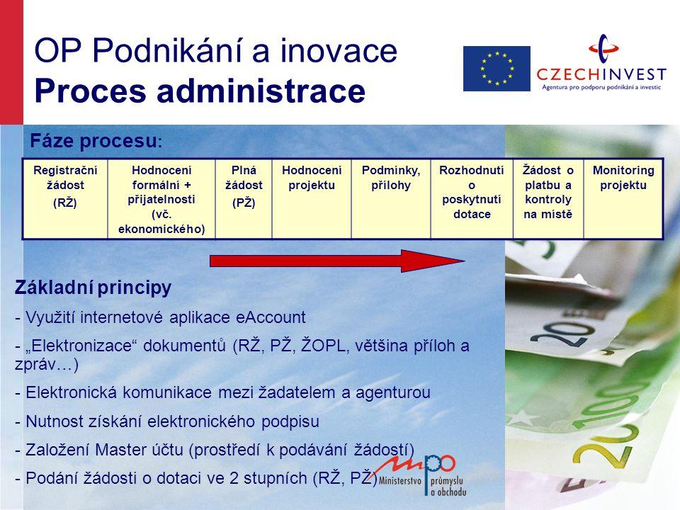 Registrační žádost (RŽ) Hodnocení formální + přijatelnosti (vč.