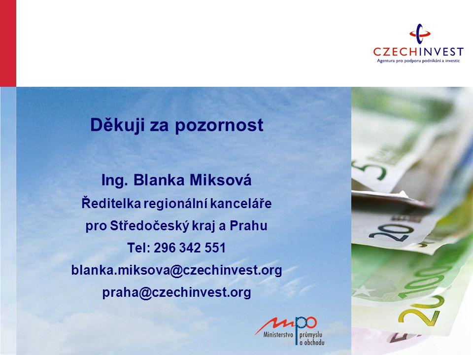 Děkuji za pozornost Ing. Blanka Miksová Ředitelka regionální kanceláře pro Středočeský kraj a Prahu Tel: 296 342 551 blanka.miksova@czechinvest.org pr