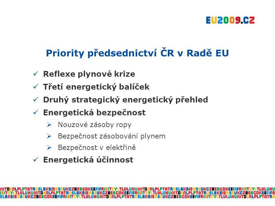 Priority předsednictví ČR v Radě EU  Reflexe plynové krize  Třetí energetický balíček  Druhý strategický energetický přehled  Energetická bezpečnost  Nouzové zásoby ropy  Bezpečnost zásobování plynem  Bezpečnost v elektřině  Energetická účinnost