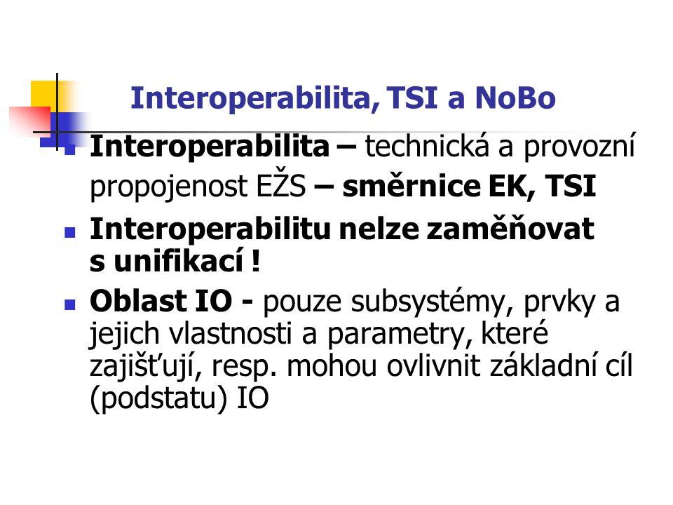 Interoperabilita, TSI a NoBo  Interoperabilita – technická a provozní propojenost EŽS – směrnice EK, TSI  Interoperabilitu nelze zaměňovat s unifikací .