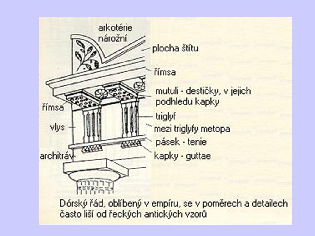 Stavby  Francie  Chrám sv Genovefy v Paříži - Pantheon  Vítězný oblouk na náměstí Étoile  Anglie  hl.