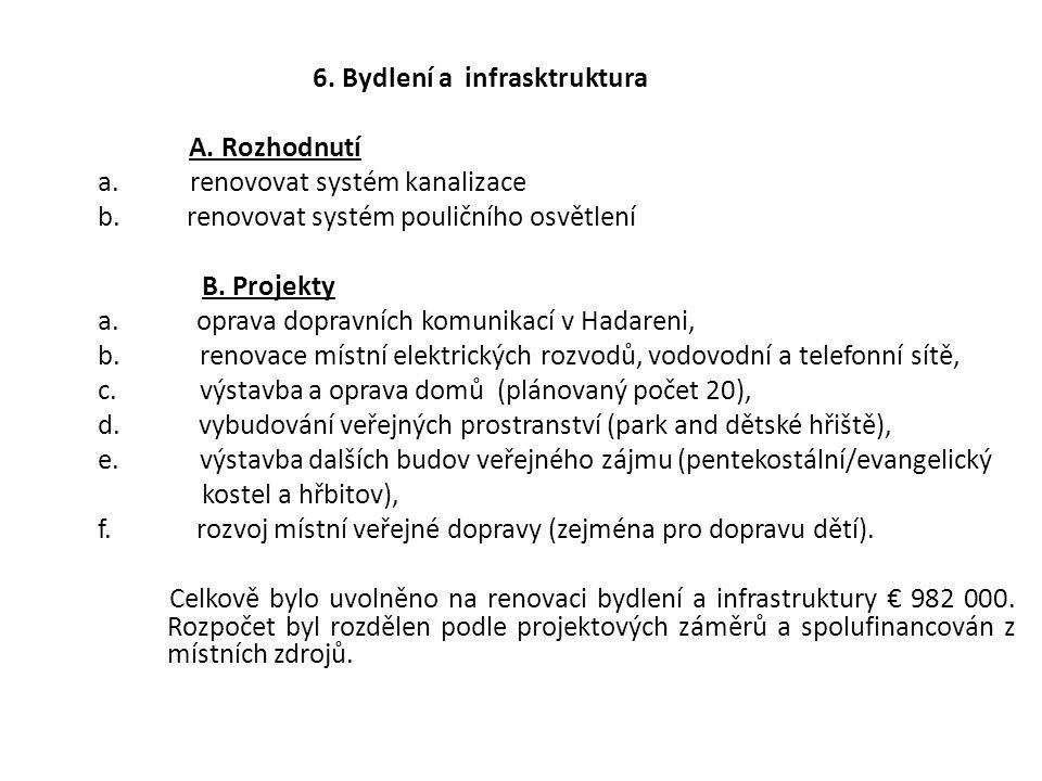 6. Bydlení a infrasktruktura A. Rozhodnutí a. renovovat systém kanalizace b. renovovat systém pouličního osvětlení B. Projekty a. oprava dopravních ko