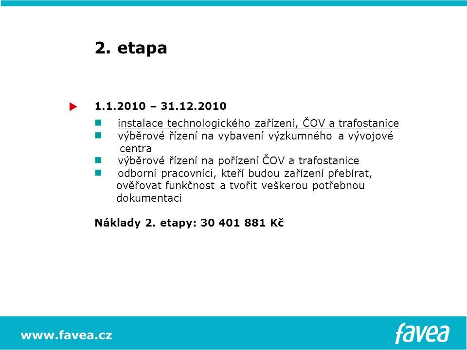 2. etapa 1.1.2010 – 31.12.2010 instalace technologického zařízení, ČOV a trafostanice výběrové řízení na vybavení výzkumného a vývojové centra výběrov