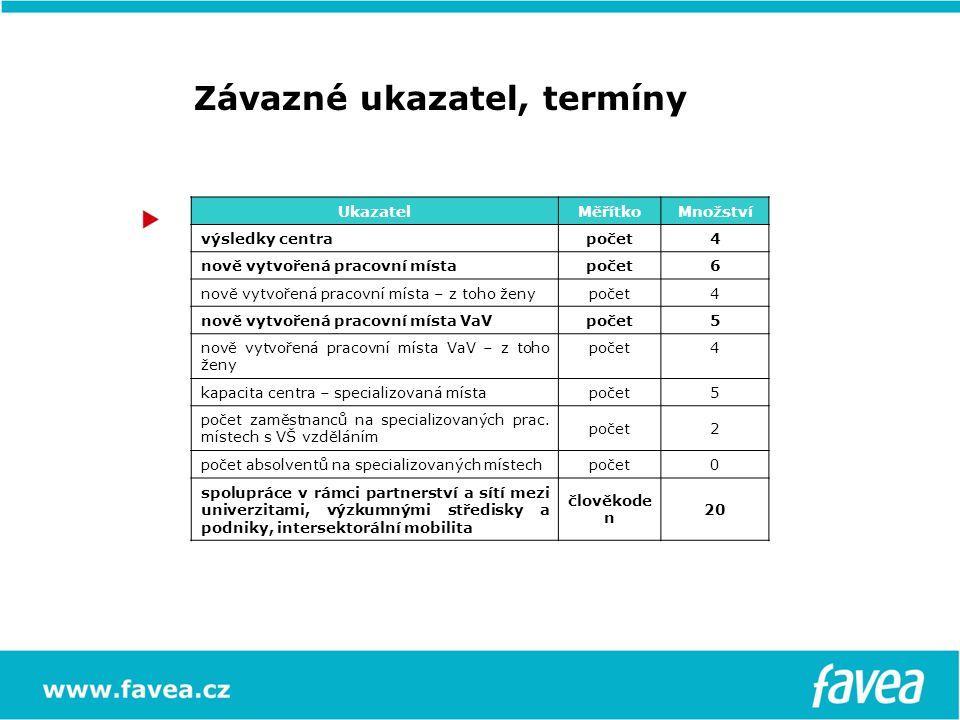 Problematické oblasti a jejich řešení 2.etapa 3.