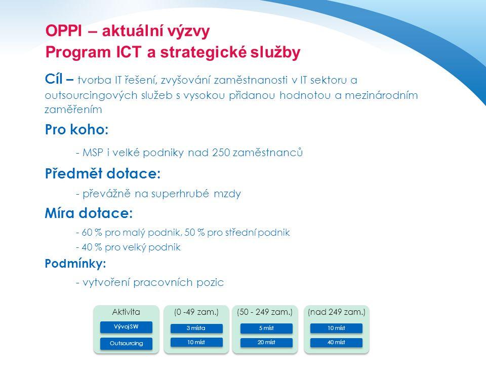 OPPI – aktuální výzvy Program ICT a strategické služby Cíl – tvorba IT řešení, zvyšování zaměstnanosti v IT sektoru a outsourcingových služeb s vysoko