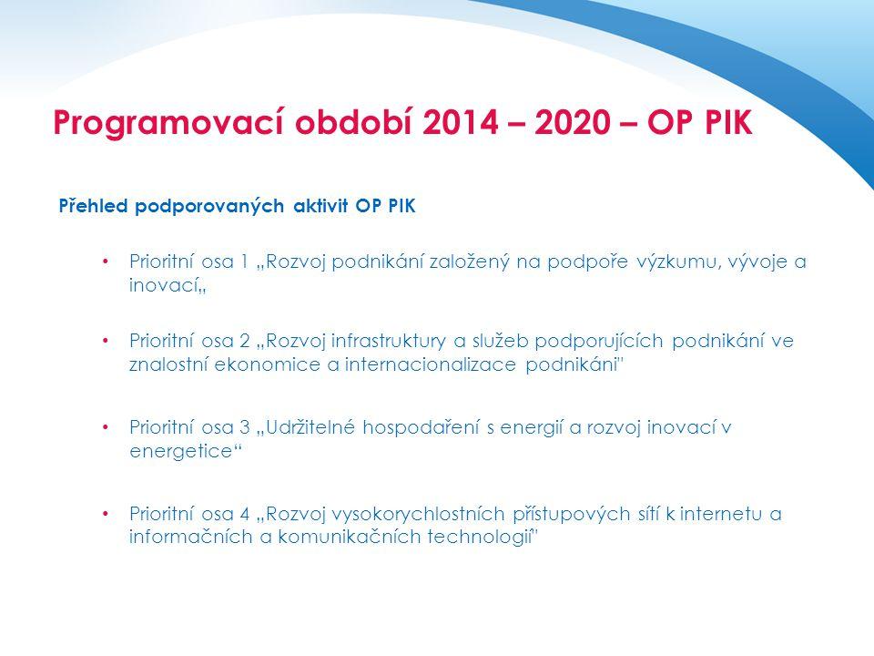 """Operační program pro období 2014 - 2020 Přehled podporovaných aktivit OP PIK • Prioritní osa 1 """"Rozvoj podnikání založený na podpoře výzkumu, vývoje a"""