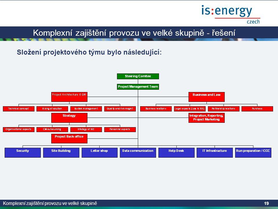 Komplexní zajištění provozu ve velké skupině 19 Komplexní zajištění provozu ve velké skupině - řešení Složení projektového týmu bylo následující: